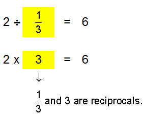 Multiply and Divide Fractions and Mixed Numbers